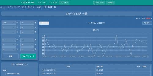 データログ